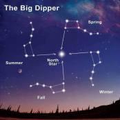 big dipper in all seasons