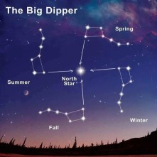 big dipper in all seasons