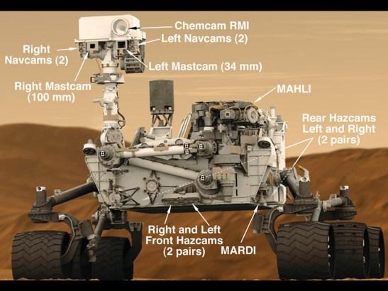 les différents instruments de Curiosity