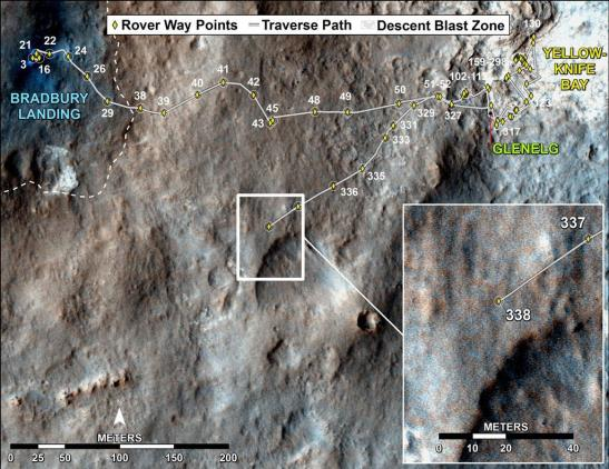 la progression de Curiosity au SOL 338