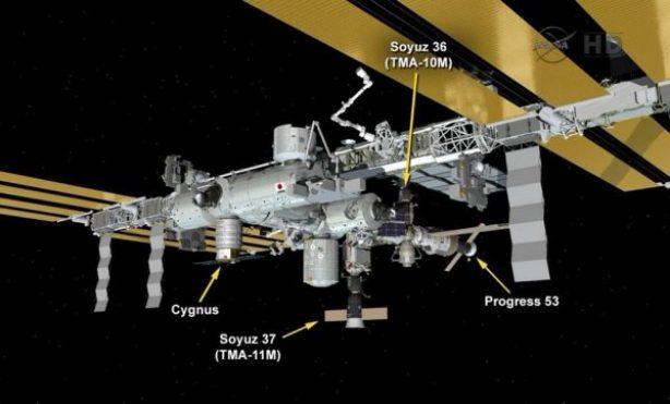 Le plan de l'ISS au 3 février montrant les différents vaisseaux arrimés (source NASA TV)