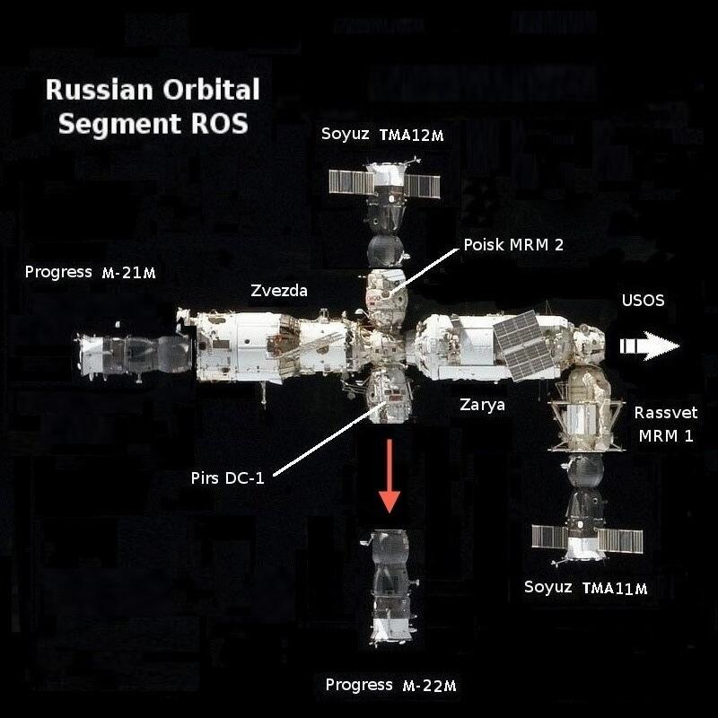 Configuration de l'ISS au moment du départ du cargo Progress M22-M (source @ShuttleAlmanac)