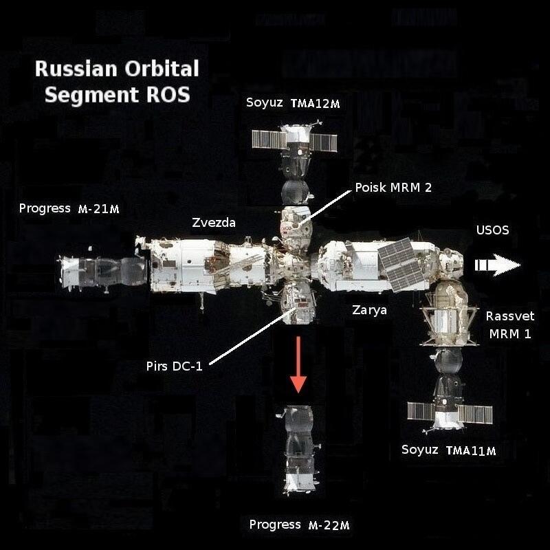 Configuration de l'ISS au moment du départ du cargo Progress M22-M (source @ShuttleAlmanac)
