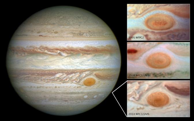 Images de la grande tache rouge de Jupiter, prise par le télescope spatial Hubble sur une période de 20 ans, montrant comment la marque de la planète a diminué de taille au cours des années  (Crédit image: NASA / ESA)