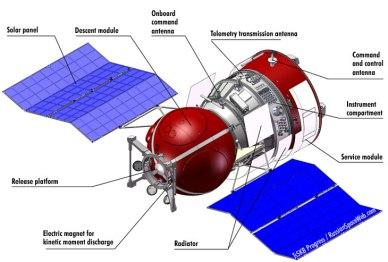 Infographie du sateliite FOTON M (source russianspaceweb.com)