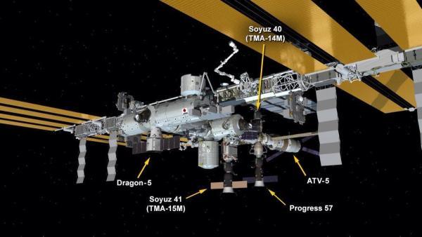 Emplacement des différents vaisseaux sur l'ISS après l'accostage du Dragon SpX5 (source : NASA)