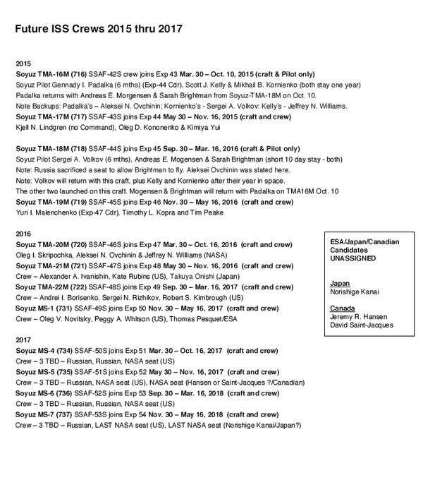 Les prochains équipages (Expédition) de l'ISS jusqu'à 2017 (source NASA via @ShuttleAlmanac)