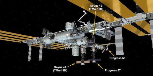 Configuration de l'ISS après l'arrivée du TMA-26 (source NASA)