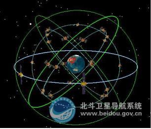 Le système de navigation global BeiDou chinois