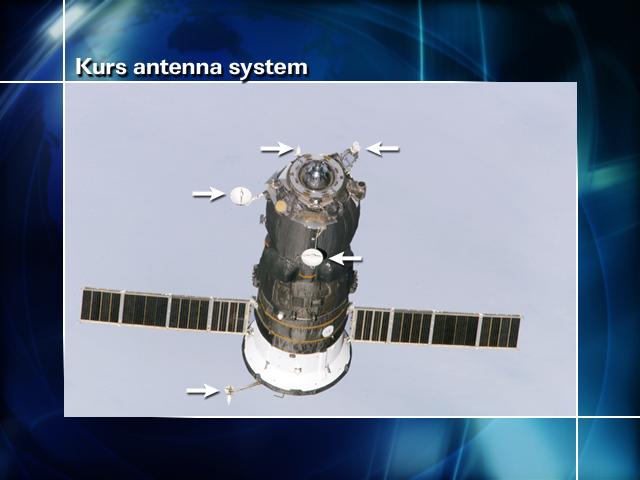 Localisation des antennes Kurs sur le cargo Progress (via www.forum-conquete-spatiale.fr)