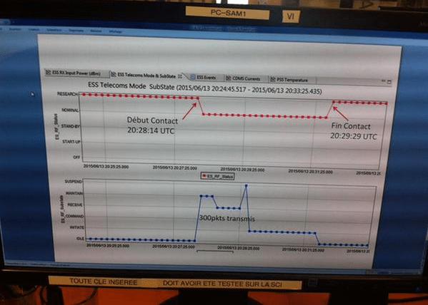 Le signal du réveil de Philae comme reçu au Centre de Contrôle du CNES (source @CNES)