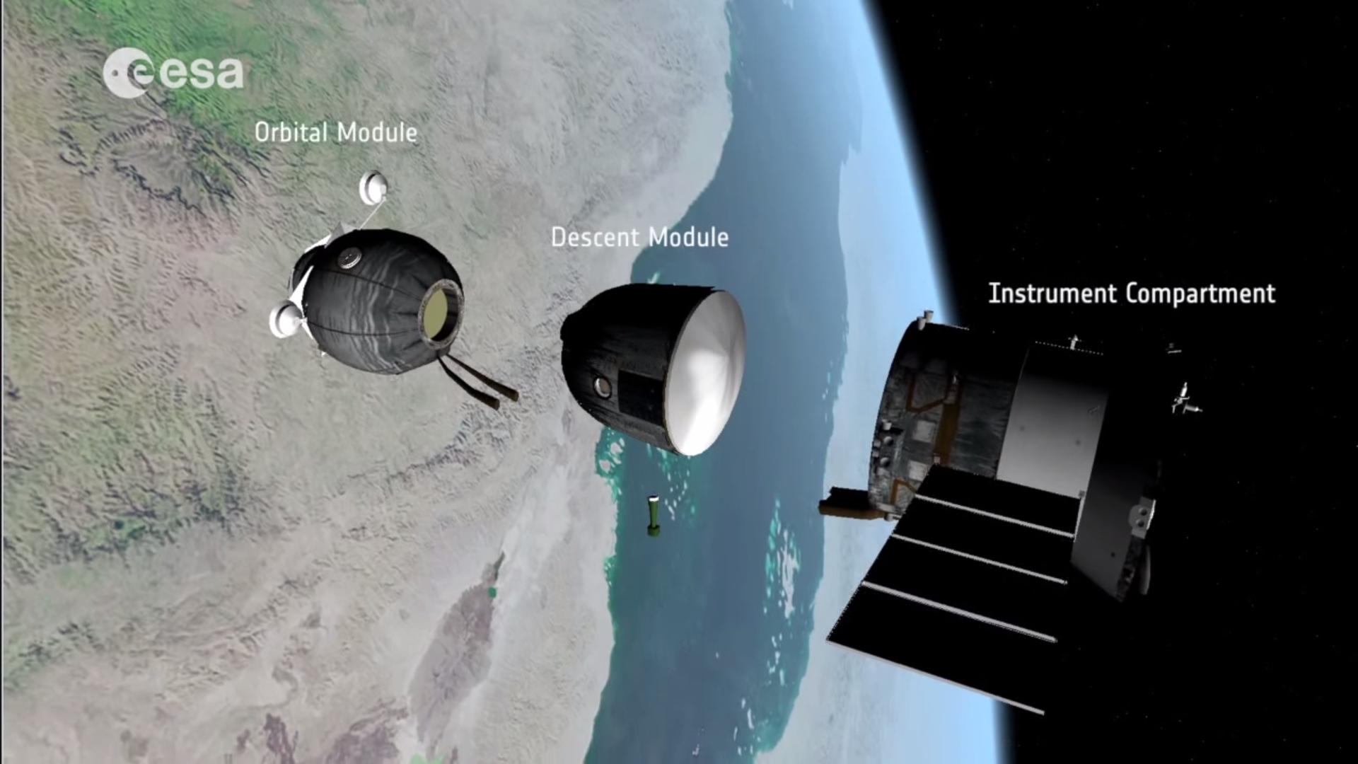 Soyouz module separation
