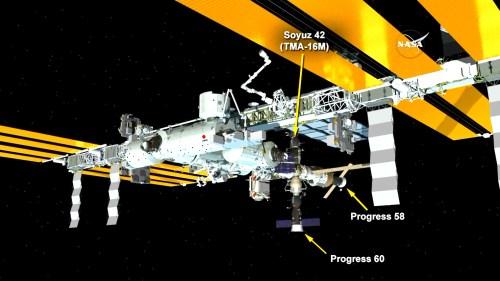 Configuration de l'ISS avec l'arrivée du Progress M28M le 05/07/15 (NASA TV)