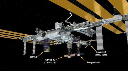 Configuration de l'ISS après la relocalisation du Soyouz TMA-16M (source NASA TV)