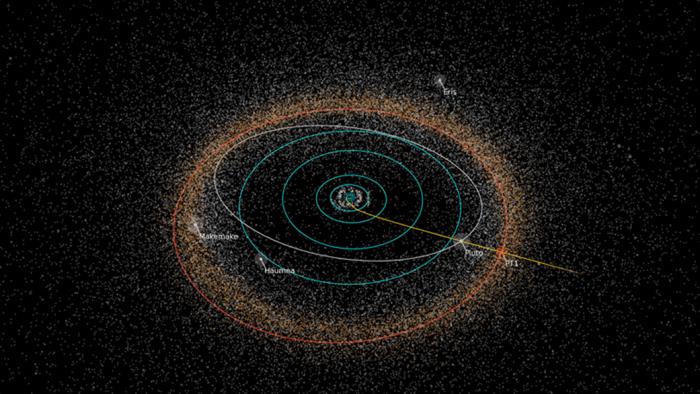 "Trajectoire de New Horizons de la NASA vers sa prochaine cible potentielle, l'objet de la ceinture de Kuiper ""2014 MU69"" ou ""PT1"" (Potential Target). (Crédits: NASA / JHUAPL / SwRI / Alex Parker)"