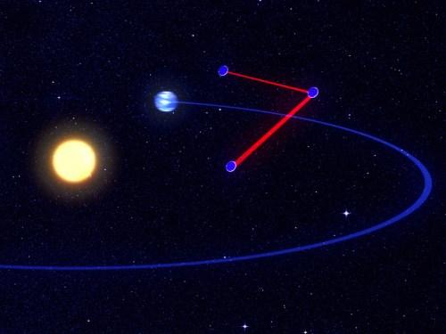 Concept de la mission eLISA : les trois satellites ELISA seront placés en orbite en une formation triangulaire avec le centre 20 ° derrière la Terre et d'1 million de km de côté. (la figure montrant la formation n'est pas à l'échelle.) Chaque satellite sera sur une orbite individuelle comme la Terre autour du Soleil (Credit: AEI/MM/exozet)