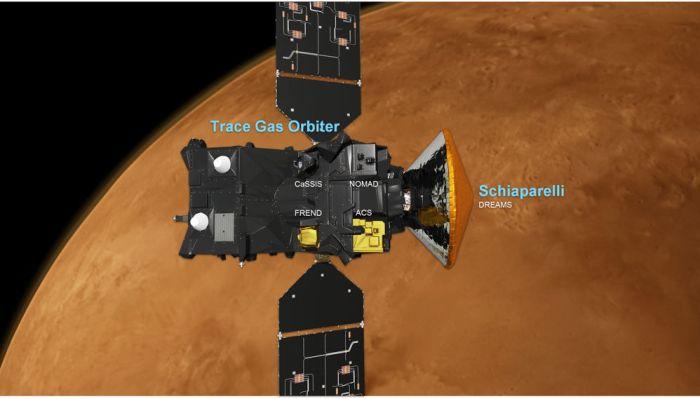 ExoMars : TGO, Schiaparelli et leurs différents instruments (Credit: ESA/Medialab)