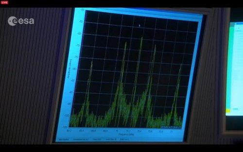 Premier signal reçu du TGO d'Exomars au Centre des opérations de l'ESA, l'ESOC (credit livestream ESA)