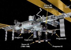 La configuration de l'ISS après l'arrivée du Dragon CRS-8 (credit NASA)