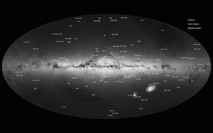 Les petits points blancs disséminés un peu partout sur la carte correspondent à des sources connues, des galaxies, des amas globulaires et des amas galactiques dont le nom le plus commun est indiqué au-dessus ou à côté de la source. Les deux galaxies très étendues dans l'hémisphère sud sont les Nuages de Magellan. Dans un petit point comme M5 au milieu de la carte, Gaia a détecté plusieurs milliers d'étoiles. © ESA/Gaia/DPAC. Image generated by: André Moitinho et Márcia Barros (CENTRA - University of Lisbon) and François Mignard (OCA-CNRS) on behalf of DPAC.