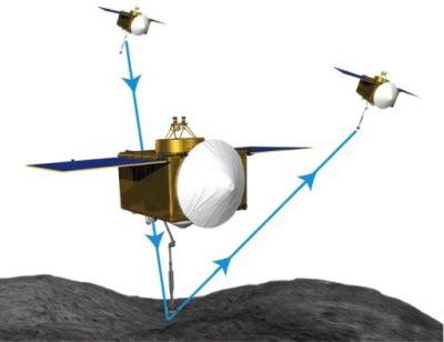 """Principe du prélèvement d'échantillon """"à la volée"""" à la surface de l'astéroïde Bennu par OSIRIS-Rex (credit NASA)"""