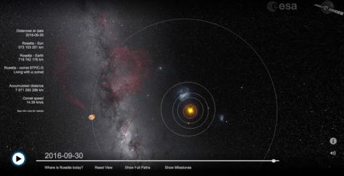 Où sera Rosetta le 30/09/2016 ? A voir sur http://sci.esa.int/where_is_rosetta/
