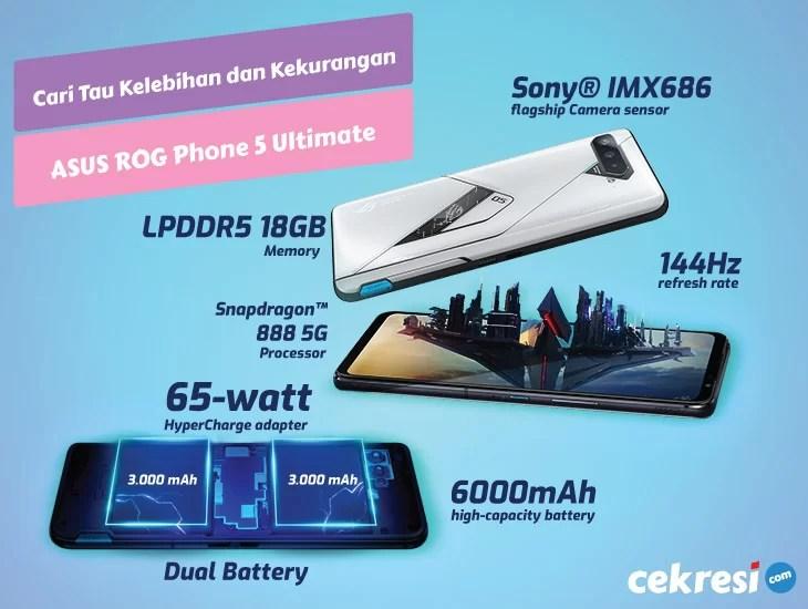 Cari Tau Kelebihan dan Kekurangan ASUS ROG Phone 5 Ultimate