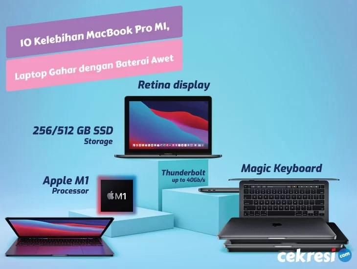Intip 10 Kelebihan MacBook Pro M1, Laptop Gahar dengan Baterai yang Awet