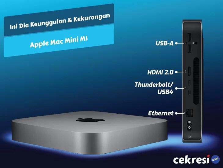 Kecil-Kecil Cabe Rawit, Ini Dia Keunggulan dan Kekurangan Apple Mac Mini M1