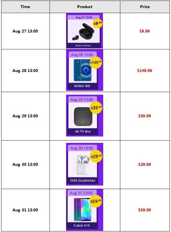 8CBEA8553D0DD2E4468B011A1D078B71 Splitting $1000,000! Xiaomi Products ≤50% Off, OnePlus 7 Pro For Free And $50 OFF $99 Big Coupons! The Complete Guide To Gearbest September Sales! Recommended To Share It!