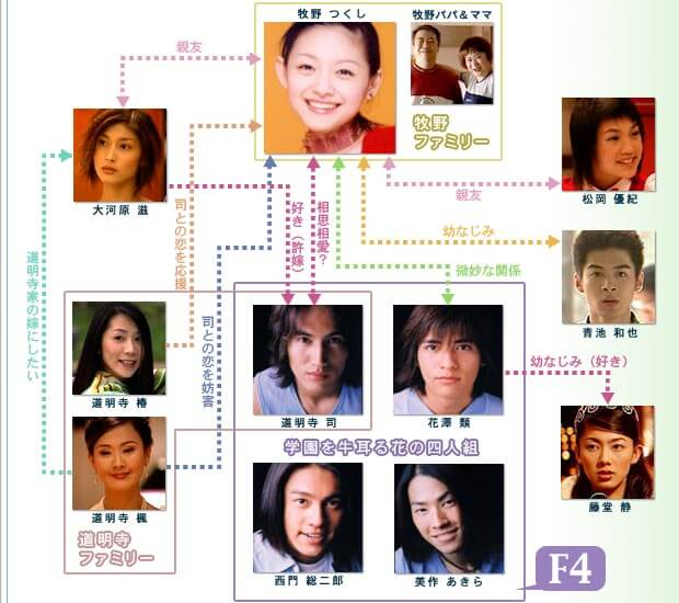 http://www.tbs.co.jp/ryu-sei/chart.html