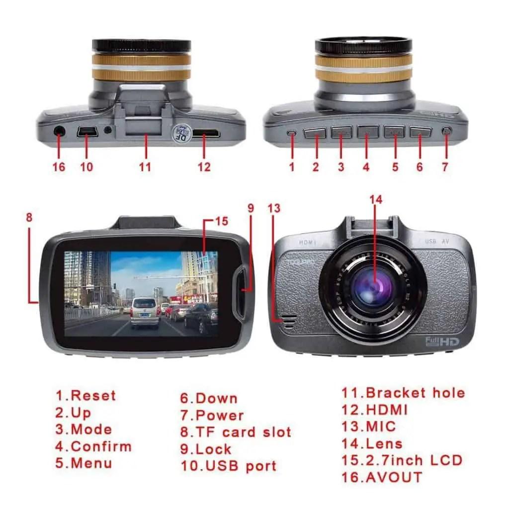 Torguard camera layout