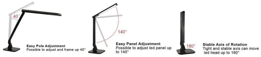 LeFun LED Lamp Positions