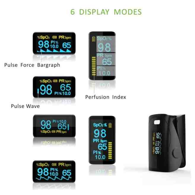 Pro-F9 Display Modes