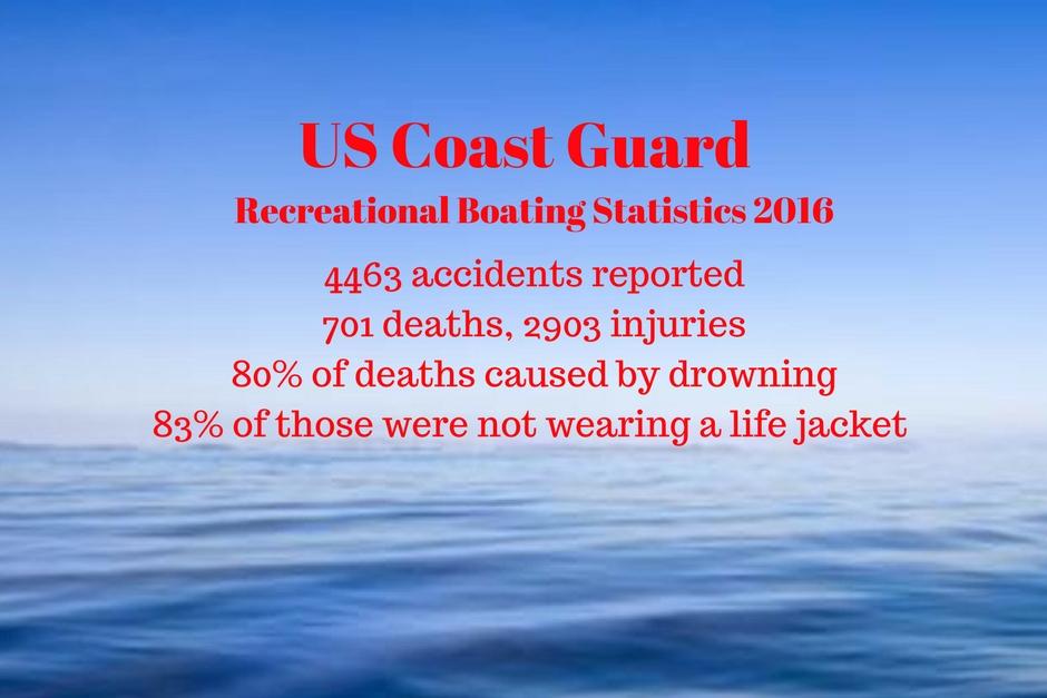 Boat-Insurance-Cost