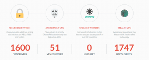 GhostVPN Review