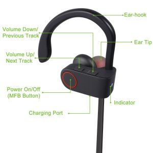 Redlink Bluetooth 4.1 Headphones Review