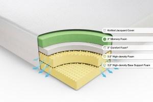 What is the Best Foam Mattress?