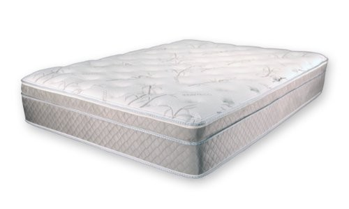 Best Mattress for Heavy People 2017 – Buyer's Guide