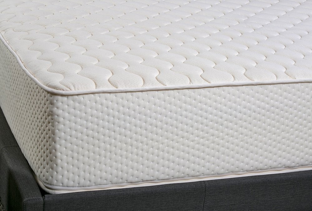 Which Mattress is the Best? Ultimate Mattress Buying Guide