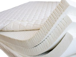 How Much Should You Spend on a Mattress?