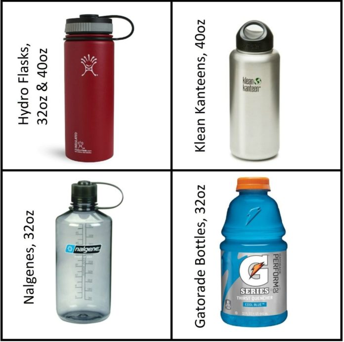 Hydro Flask Review: Insulated Stainless Steel Water Bottle, Wide Mouth, 40-Ounce 2