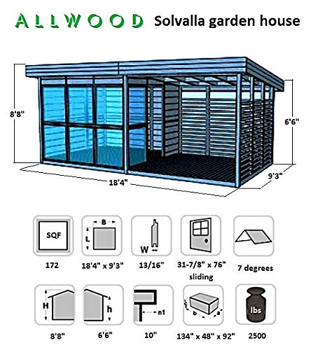DIY: Build A Garden House In 8 Hours Or Less
