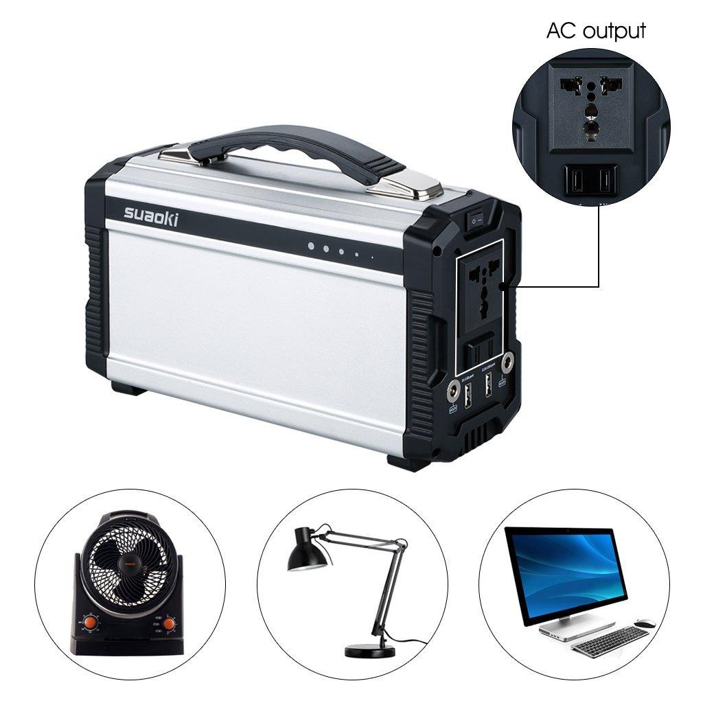 Suaoki Portable Generator AC Devices