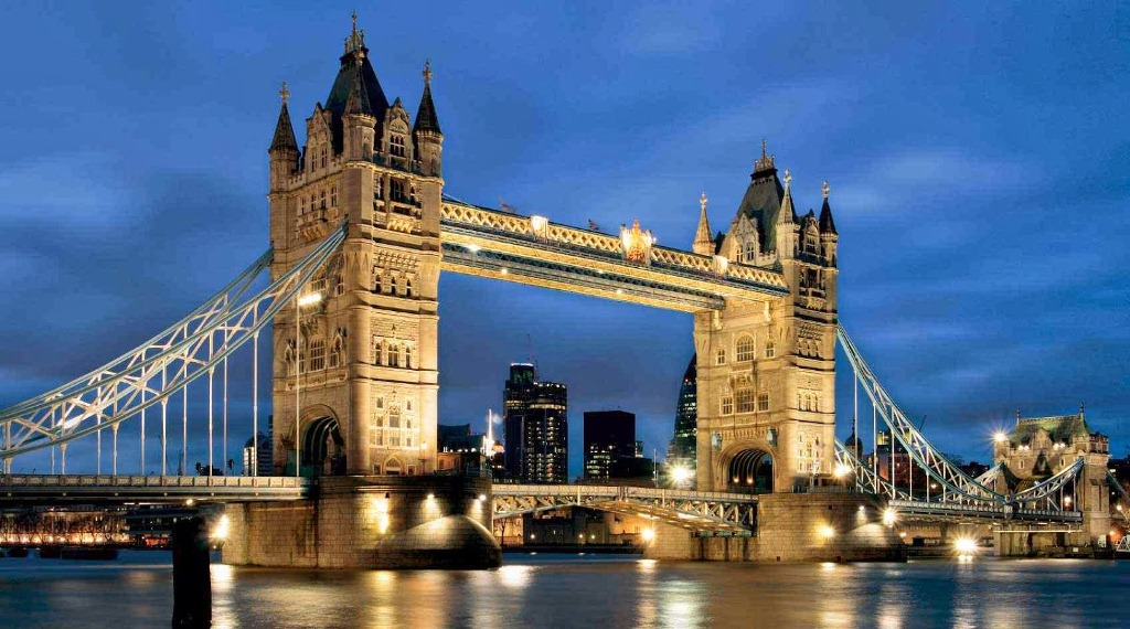 Top Tourist Attractions In The United Kingdom Worth Your Time & Stay