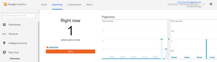 Google analytics wordpress testing after installing google analytics in wordpress.