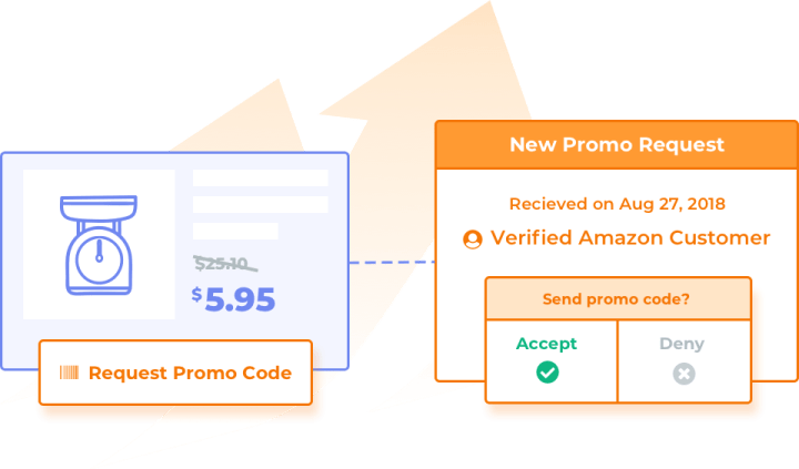 Improve sales and drive mind blowing revenue with the new launch from jungle scout.