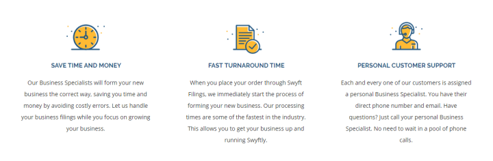30% Off Swyft Filings Promo Code and Review 2019 -Reviewsterr