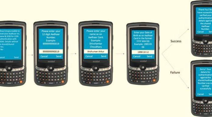 U2opia, Mobile, USSD, Based Aadhaar, Authentication