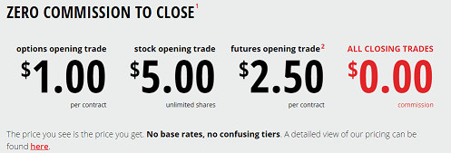 opening trade $1.00, stock opening trade $5.00, futures opening trade $2.50, closing trades $0.00 or free